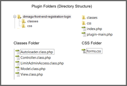 Plugin Directories and Files